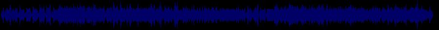 waveform of track #76535