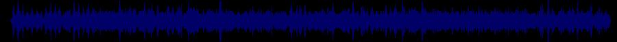 waveform of track #76536