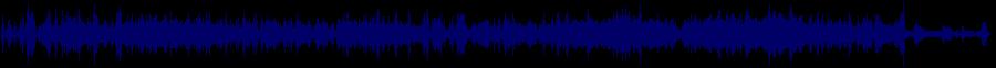waveform of track #76556