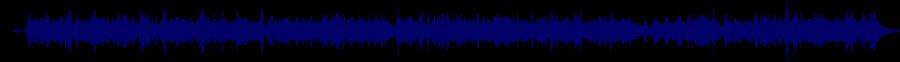 waveform of track #76570