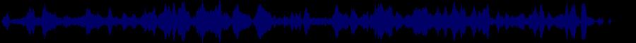 waveform of track #76588