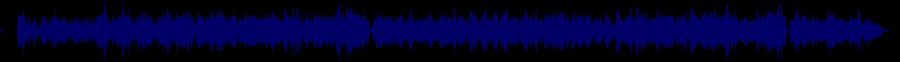 waveform of track #76592