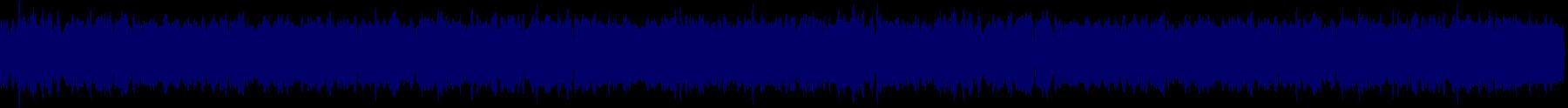 waveform of track #76594