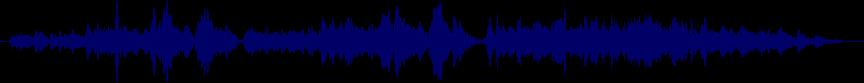 waveform of track #76603