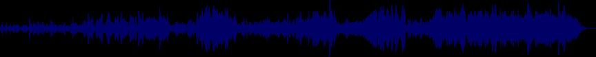 waveform of track #76605