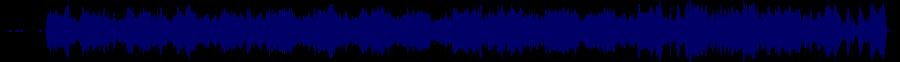 waveform of track #76636