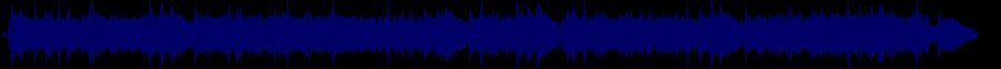 waveform of track #76650