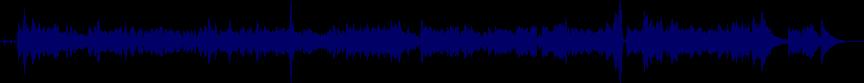 waveform of track #76654