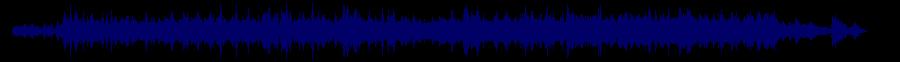 waveform of track #76658