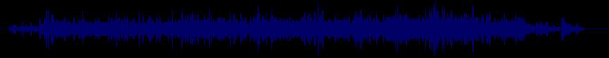 waveform of track #76665
