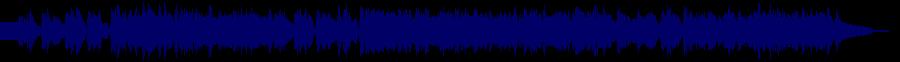 waveform of track #76676
