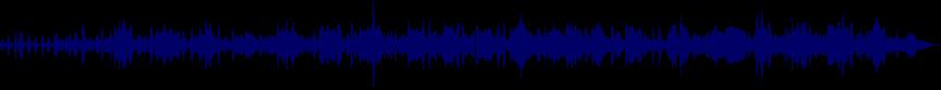 waveform of track #76696