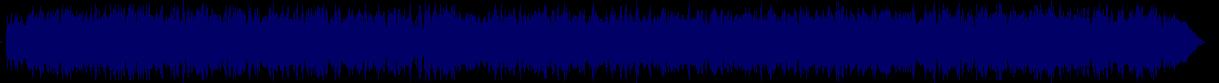 waveform of track #76753