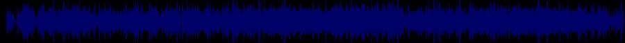 waveform of track #76783