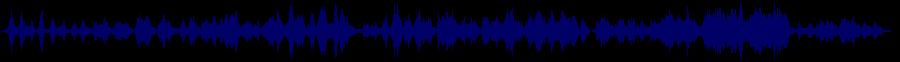 waveform of track #76791