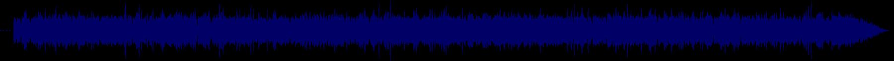 waveform of track #76793