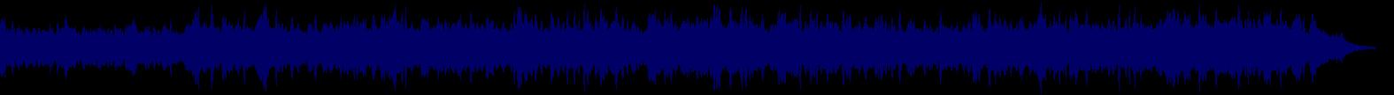 waveform of track #76827