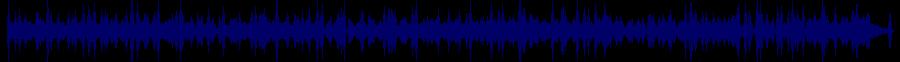 waveform of track #76834