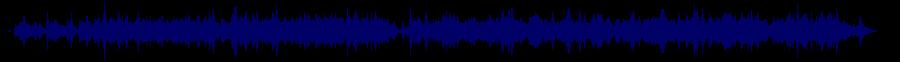waveform of track #76839