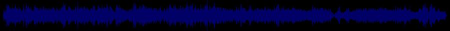 waveform of track #76873