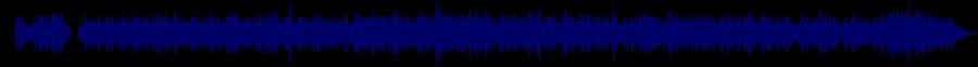waveform of track #76879