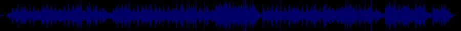 waveform of track #76882