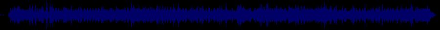 waveform of track #76906