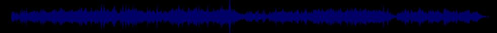waveform of track #76921