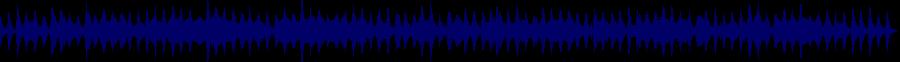 waveform of track #76922