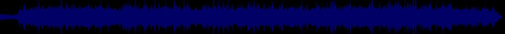 waveform of track #76965