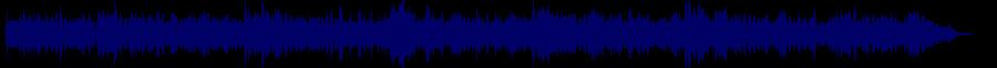 waveform of track #76984