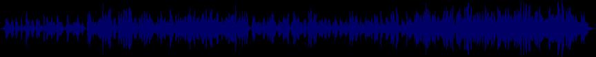 waveform of track #7707