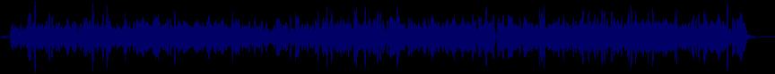 waveform of track #7711
