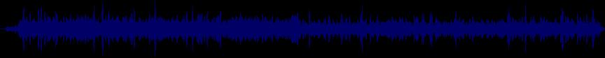 waveform of track #7721