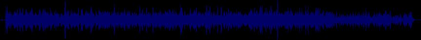 waveform of track #7737