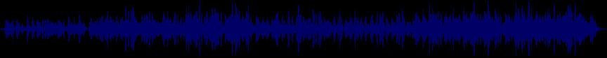 waveform of track #7745