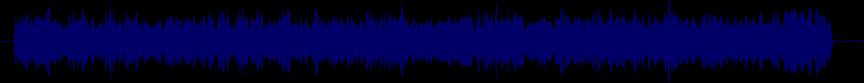waveform of track #7752