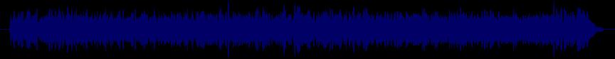 waveform of track #7755