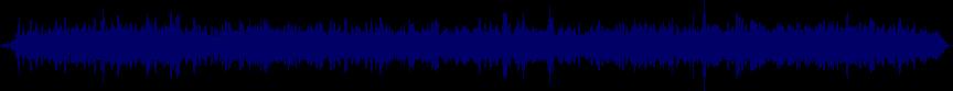 waveform of track #7764