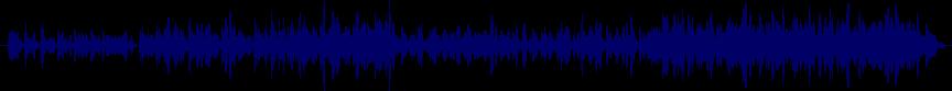 waveform of track #7778