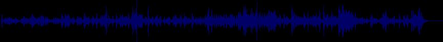 waveform of track #7784