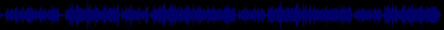 waveform of track #77045