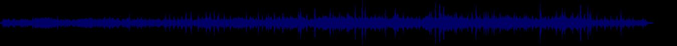 waveform of track #77055