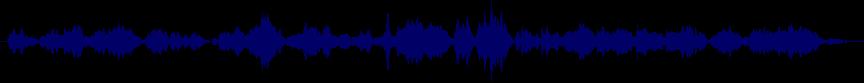 waveform of track #77056