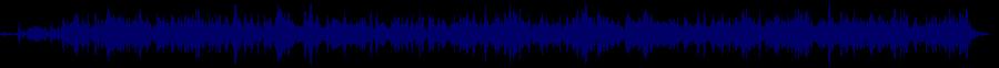 waveform of track #77121