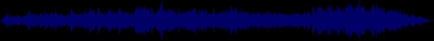waveform of track #77133