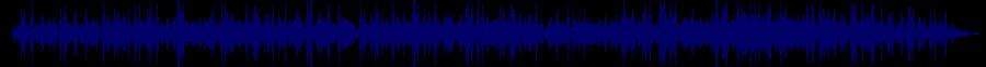 waveform of track #77139