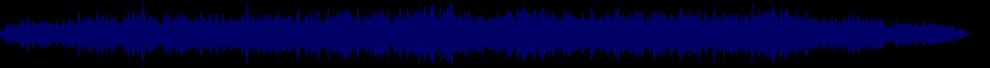 waveform of track #77140