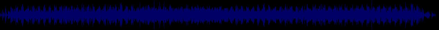 waveform of track #77174