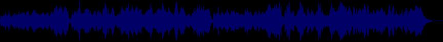 waveform of track #77191
